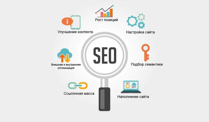 Как происходит SEO продвижение сайта от Seomix